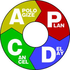 :stamp_pdca_spin: